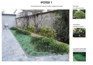 Green spaces with Feng Shui