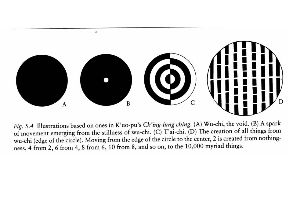 """Numerology and Classification: """"The Book of Creation"""" and"""